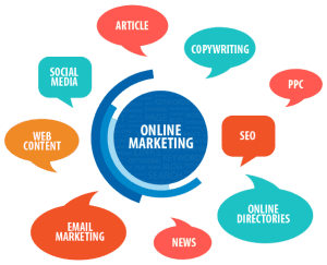Online Marketing for Lawn Care Company